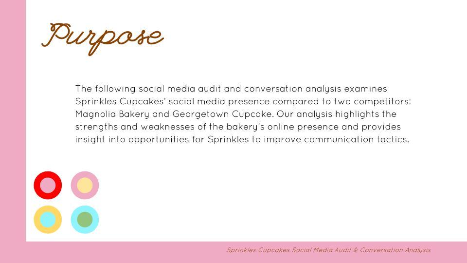 J452 Social Media & Conversation Audit-1