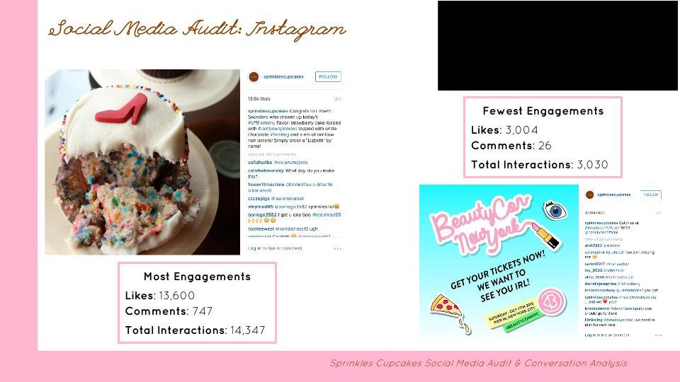 J452 Social Media & Conversation Audit-10