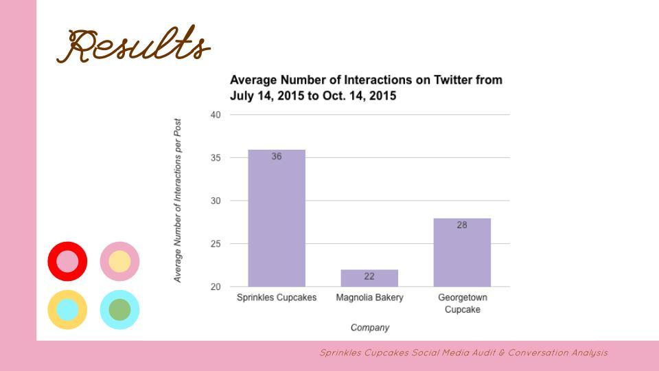 J452 Social Media & Conversation Audit-11
