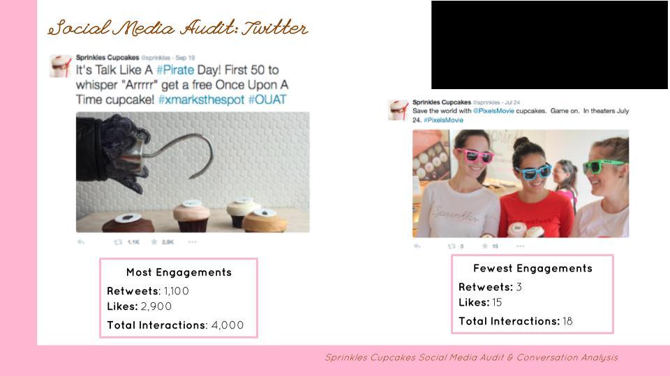J452 Social Media & Conversation Audit-12