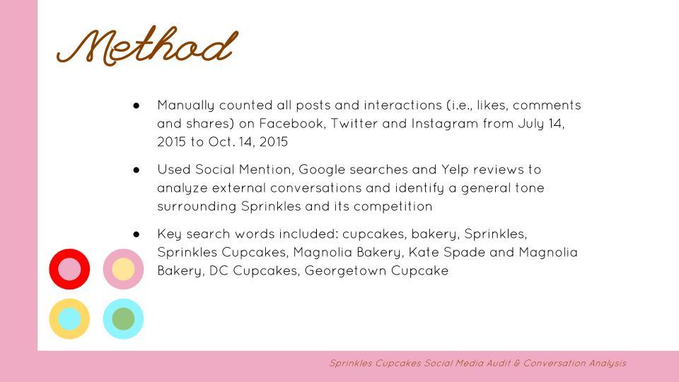 J452 Social Media & Conversation Audit-2