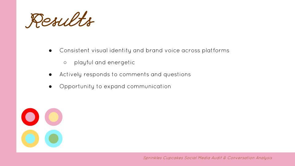 J452 Social Media & Conversation Audit-3
