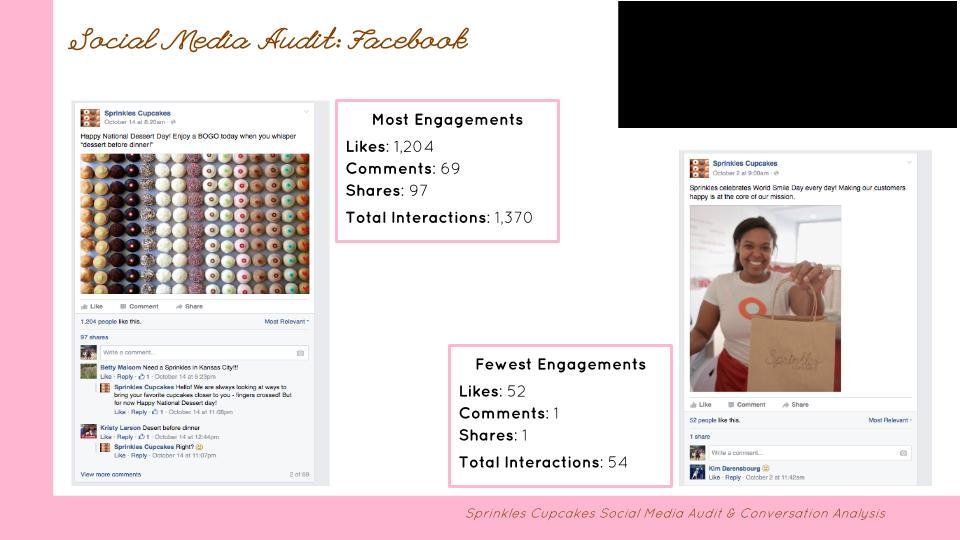 J452 Social Media & Conversation Audit-7