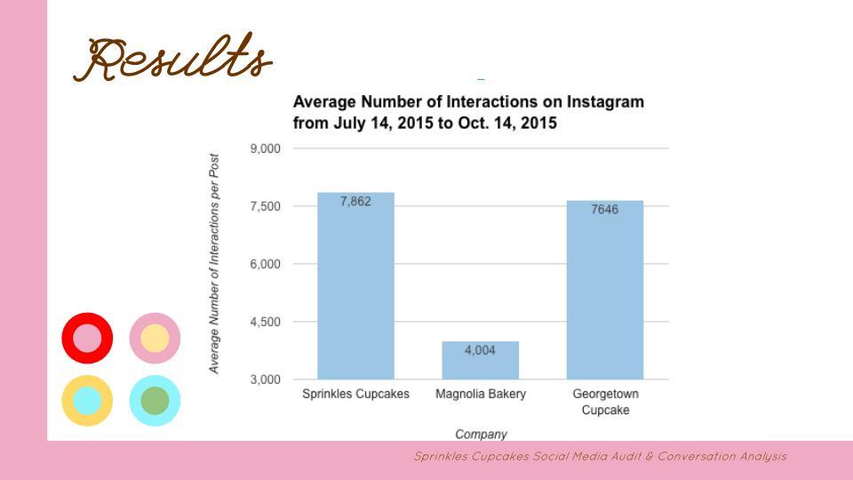 J452 Social Media & Conversation Audit-9