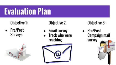 J453 PR Plan 2 Presentations (48)